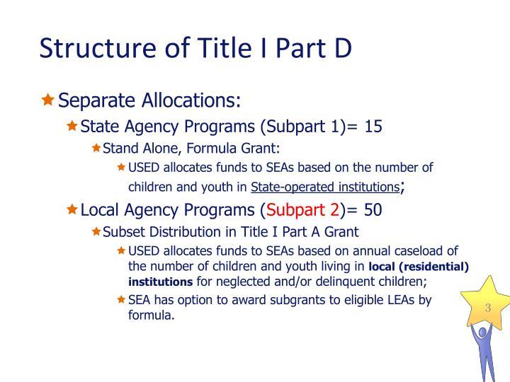 Structure of Title I Part D