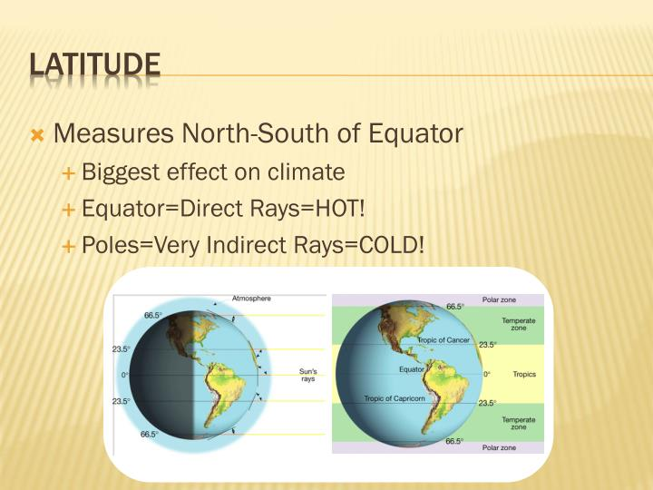Measures North-South of Equator