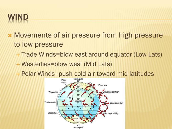 Movements of air pressure from high pressure to low pressure