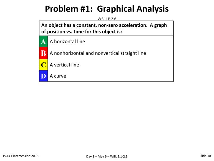 Problem #1:  Graphical Analysis