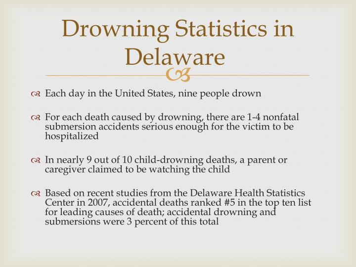 Drowning statistics in delaware