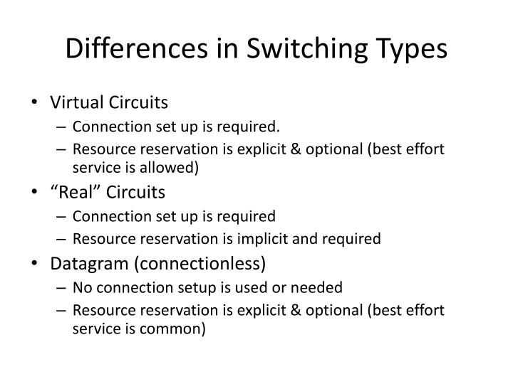 Differences in Switching Types