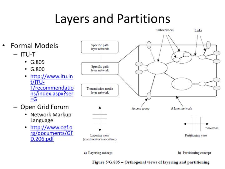 Layers and Partitions