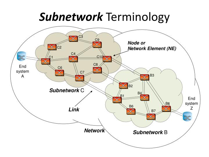 Subnetwork