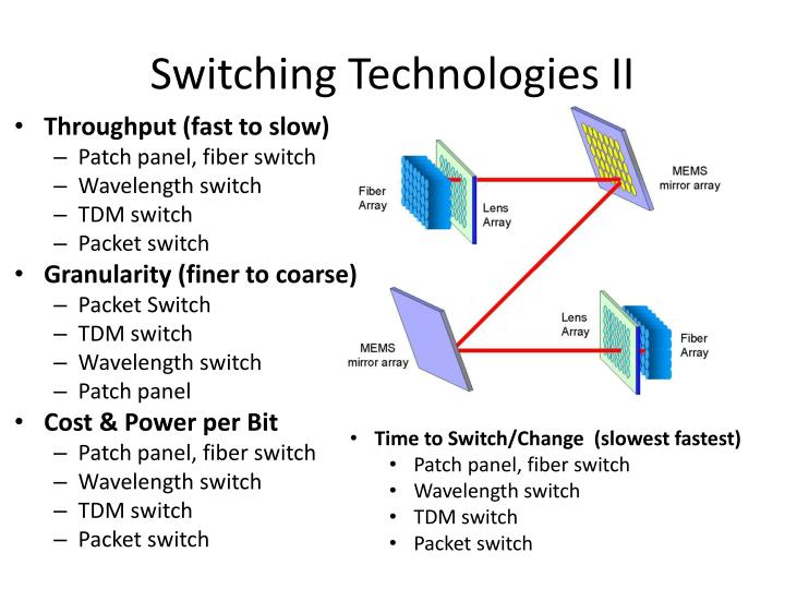 Switching Technologies II