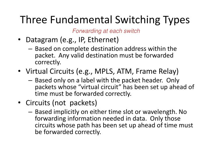 Three Fundamental Switching Types