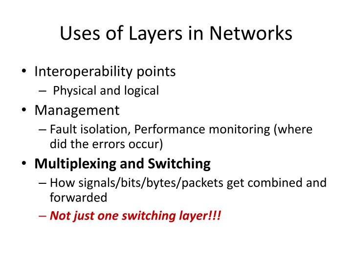 Uses of Layers in Networks