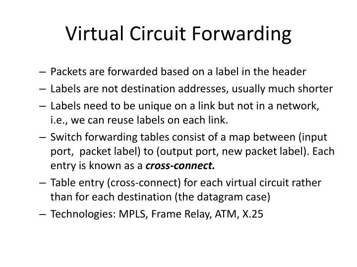 Virtual Circuit Forwarding