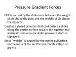 pressure gradient forces