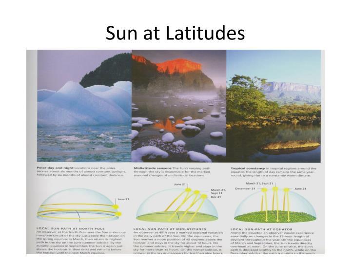 Sun at Latitudes