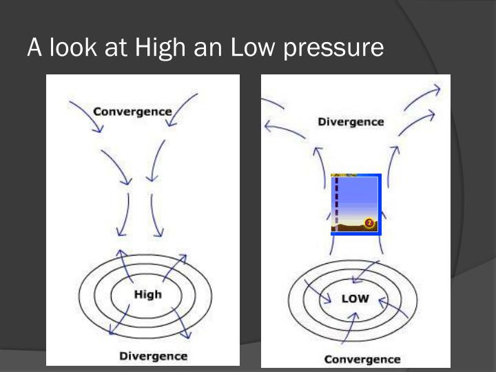 A look at High an Low pressure