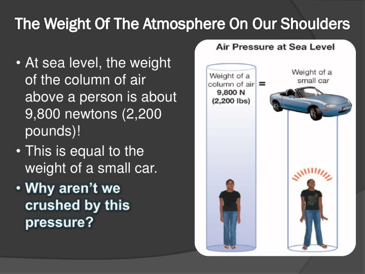 The Weight Of The Atmosphere On Our Shoulders