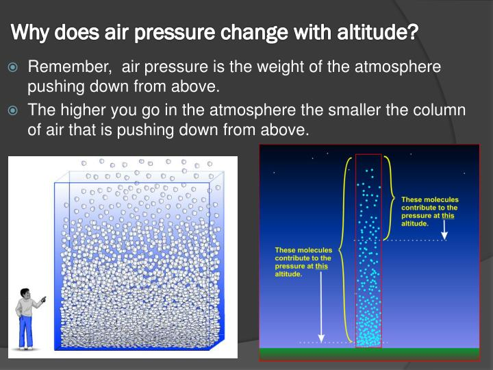 Why does air pressure change with altitude?