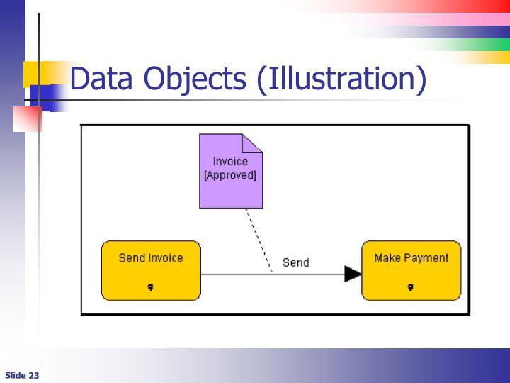 Data Objects (Illustration)