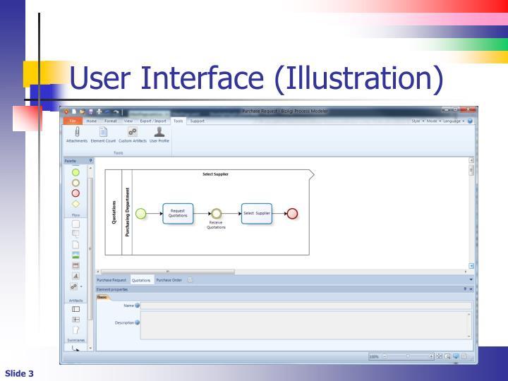 User Interface (Illustration)