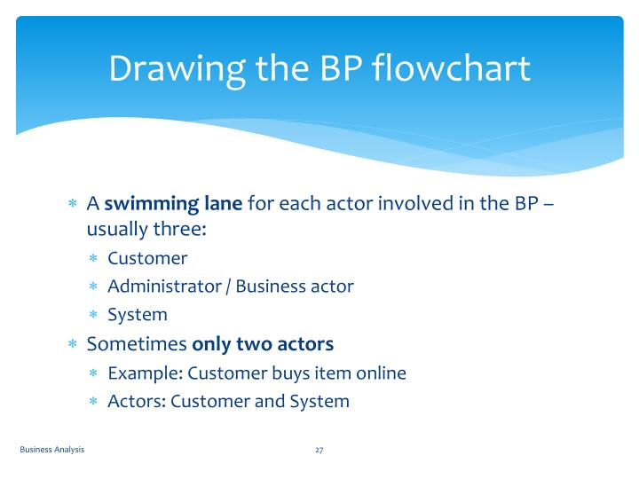 Drawing the BP flowchart