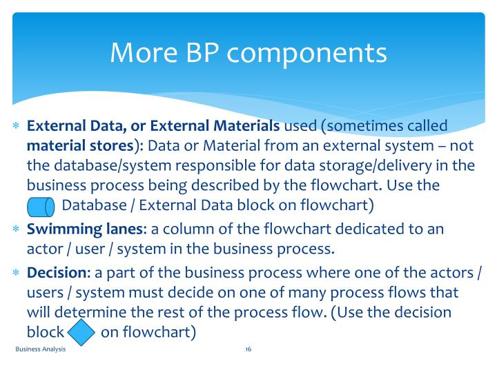 More BP components