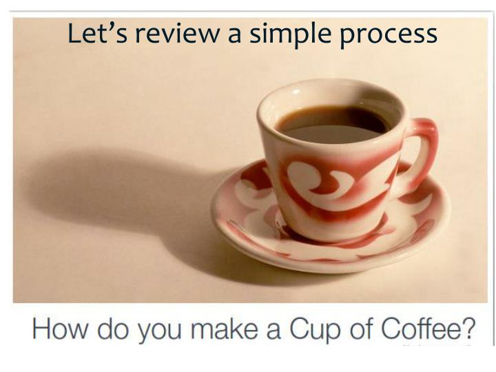 Let's review a simple process