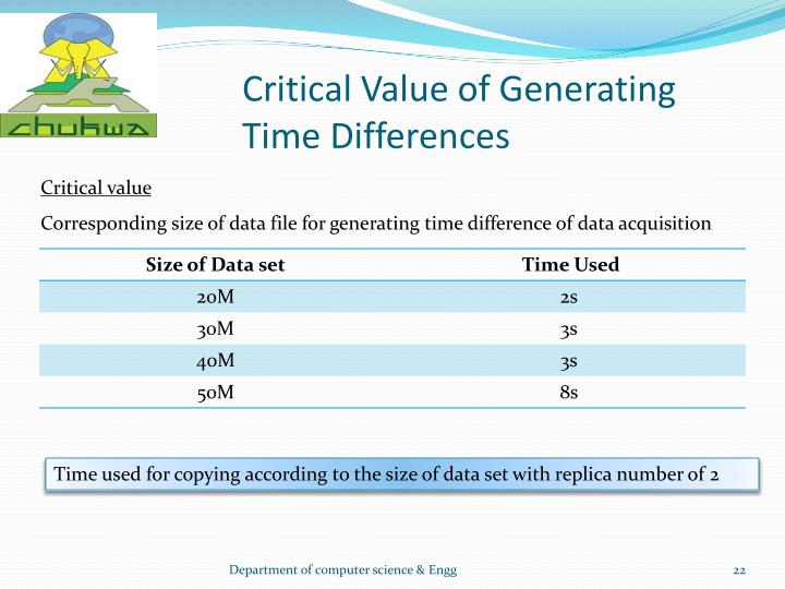 Critical Value of Generating Time Differences