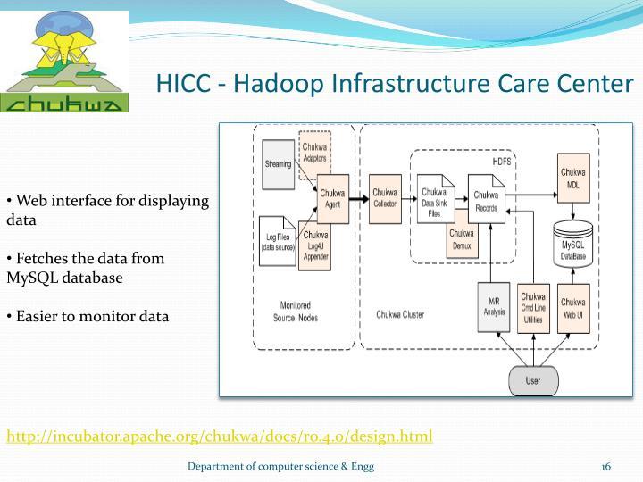 HICC - Hadoop