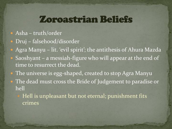 Zoroastrian Beliefs