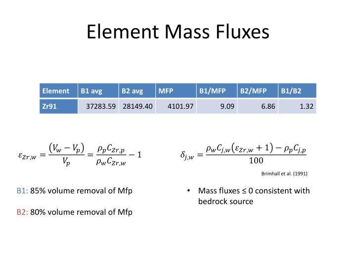 Element Mass Fluxes