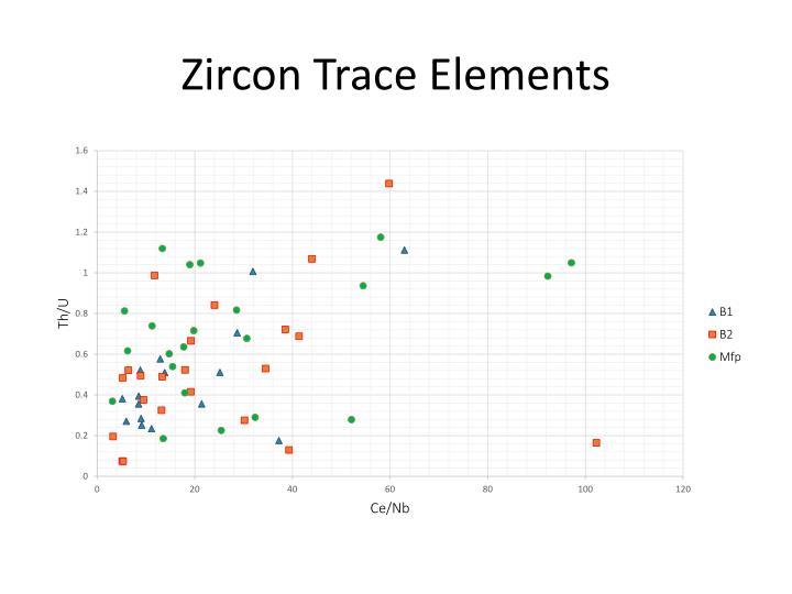 Zircon Trace Elements
