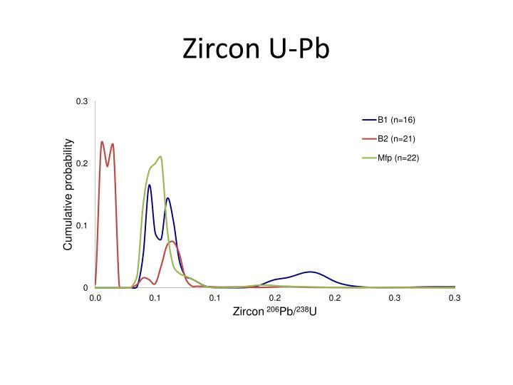 Zircon U-Pb