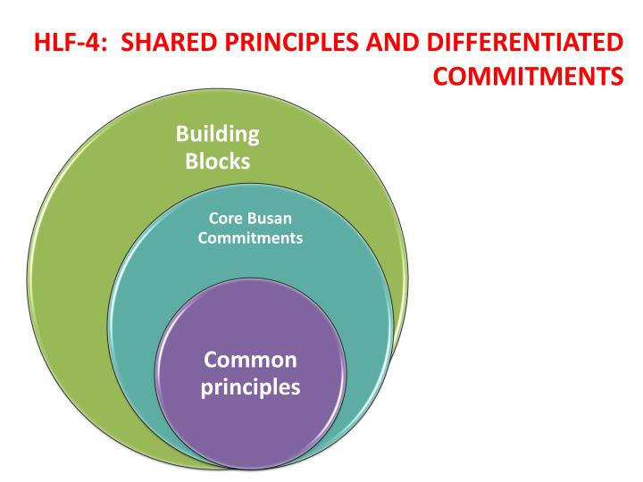 Hlf 4 shared principles and differentiated commitments
