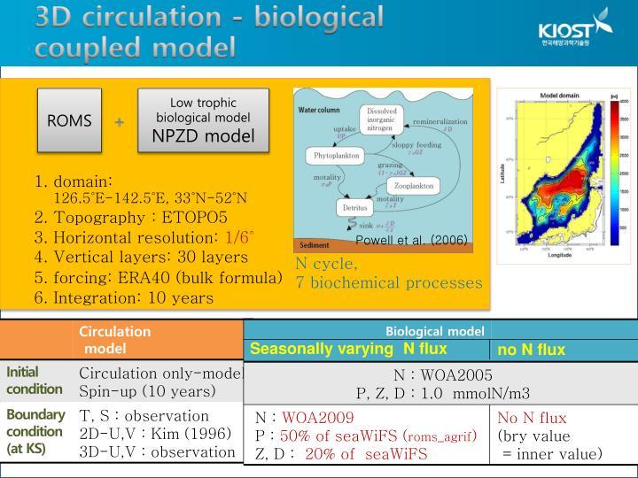 3D circulation - biological
