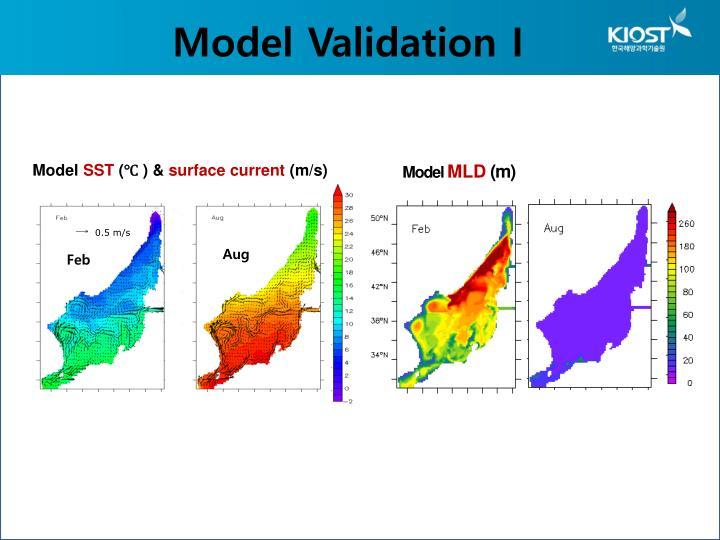 Model Validation I