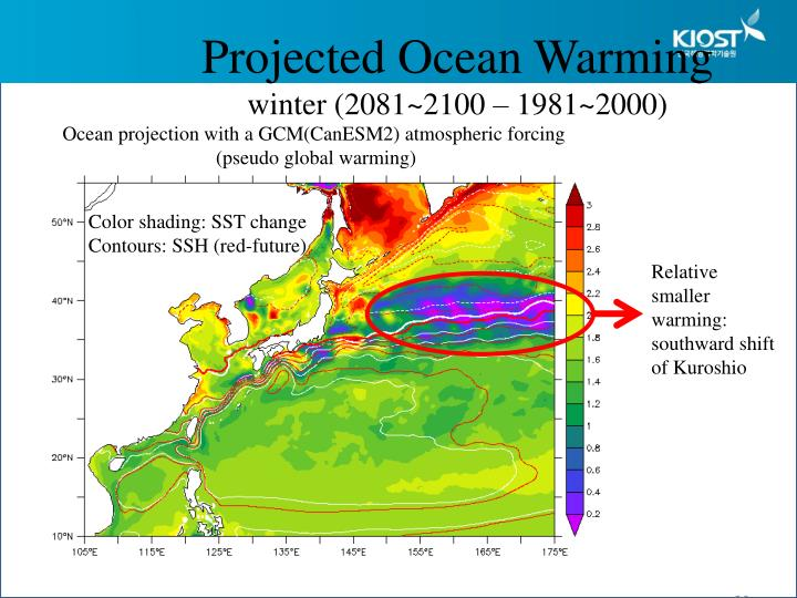 Projected Ocean Warming