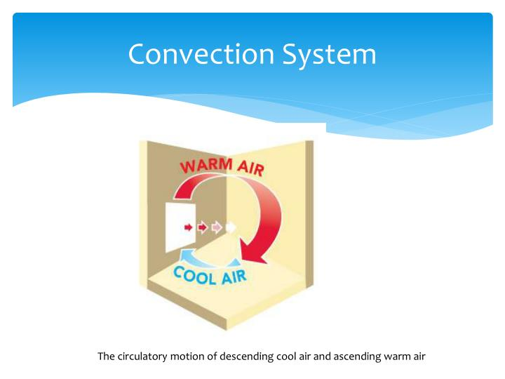 Convection System