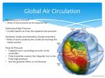 global air circulation
