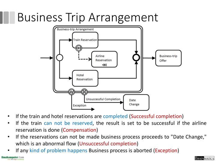 Business Trip Arrangement