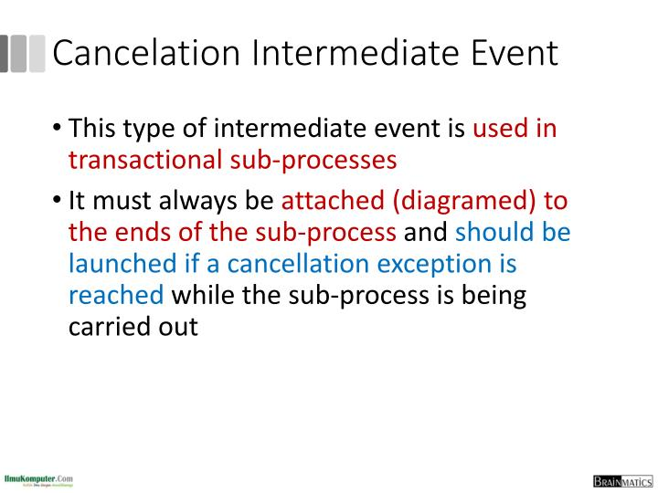 Cancelation Intermediate