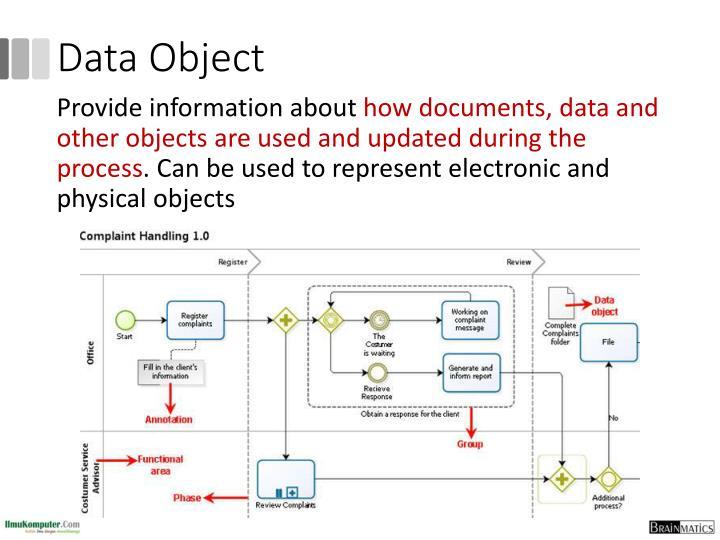Data Object