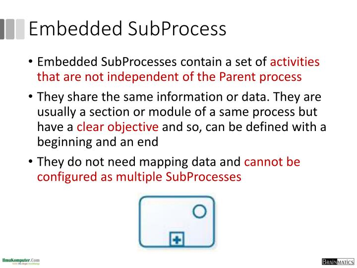 Embedded SubProcess