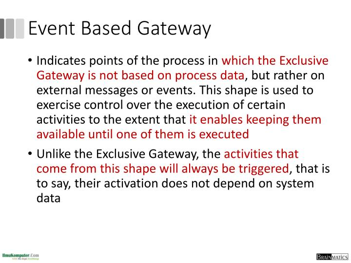 Event Based Gateway