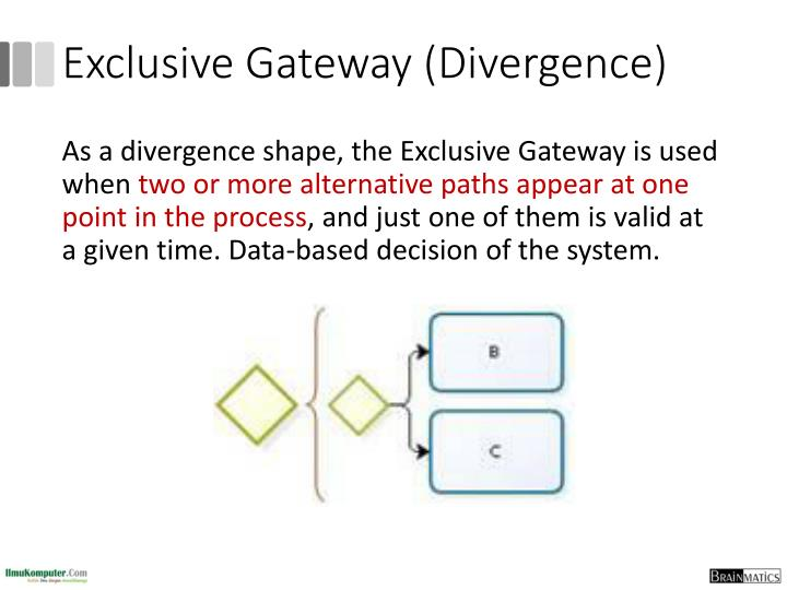 Exclusive Gateway (Divergence)