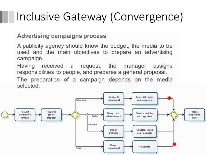 Inclusive Gateway (