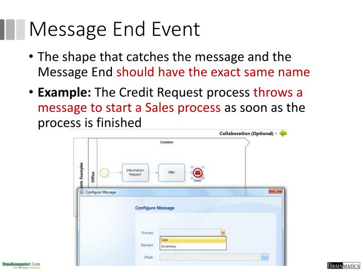 Message End Event