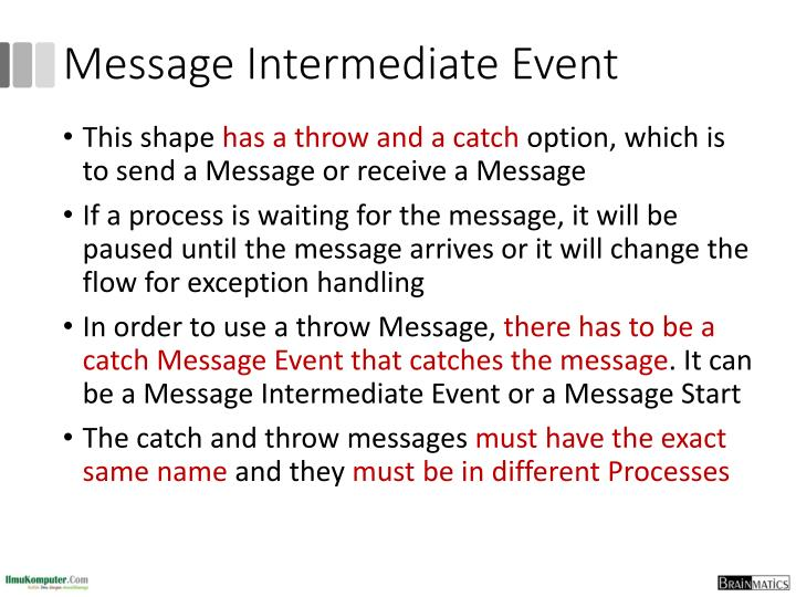 Message Intermediate