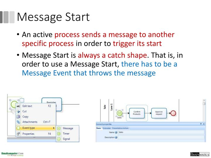 Message Start
