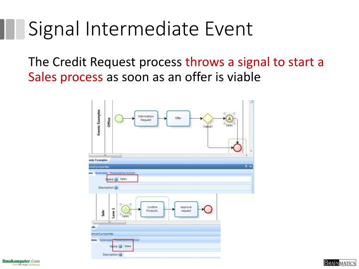 Signal Intermediate Event