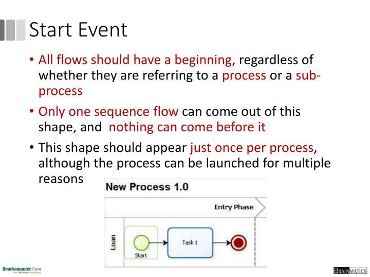 Start Event