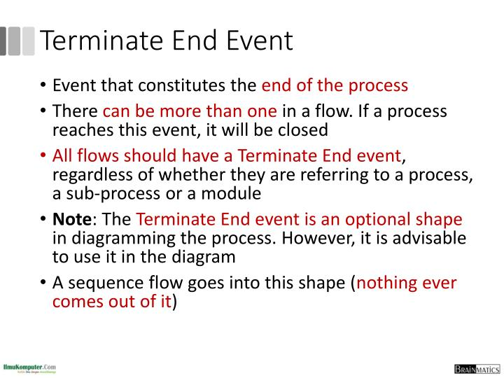 Terminate End Event