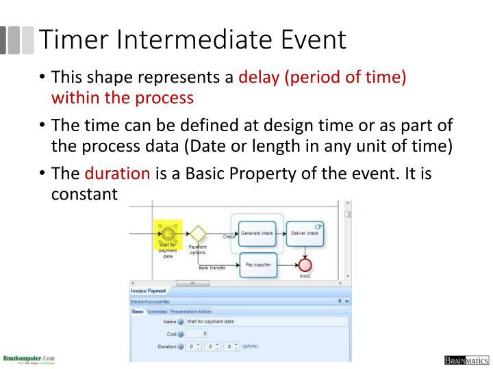 Timer Intermediate