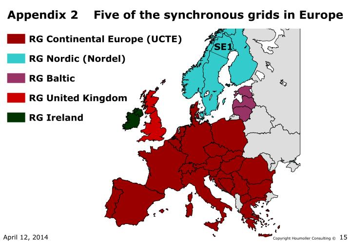 Appendix 2    Five of the synchronous grids in Europe