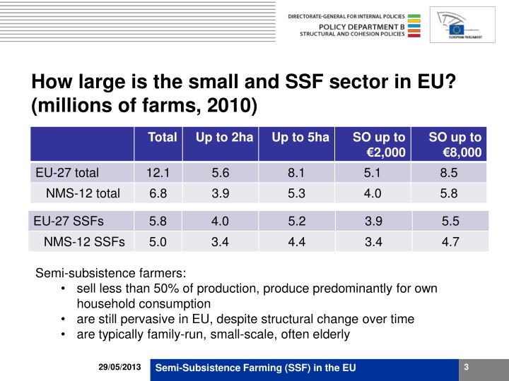 How large is the small and ssf sector in eu millions of farms 2010